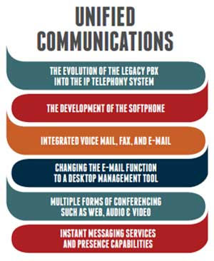 nec-unified-communications-ultimate-guide-uc