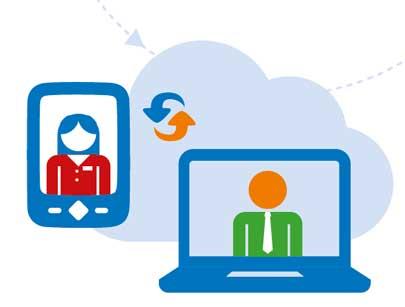 nec-unified-communications-collaboration-four-cs