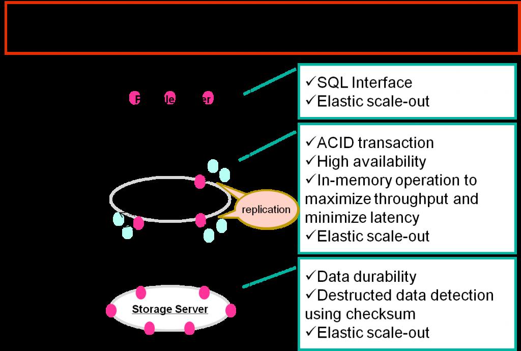 nec_iers_diagram