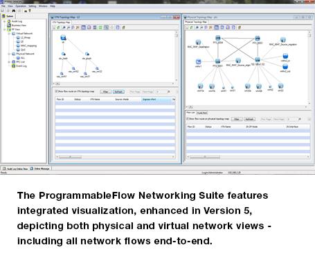 NEC SDN ProgrammableFlow Suite