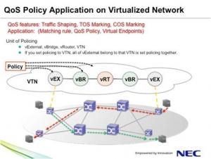 NEC_SDN_QoS_Policy_ProgrammableFlow