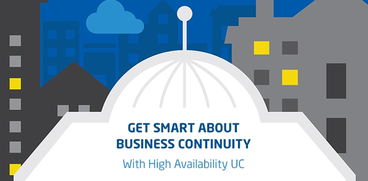 What's the Big Deal About High Availability Unified Communications?